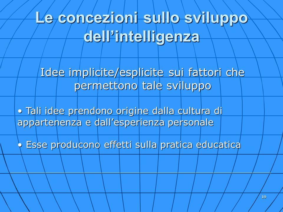 19 Idee implicite/esplicite sui fattori che permettono tale sviluppo Tali idee prendono origine dalla cultura di appartenenza e dallesperienza persona