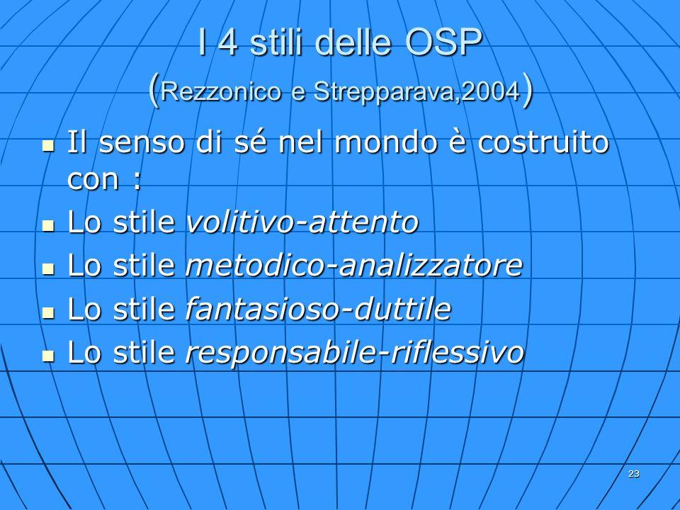 23 I 4 stili delle OSP ( Rezzonico e Strepparava,2004 ) Il senso di sé nel mondo è costruito con : Il senso di sé nel mondo è costruito con : Lo stile