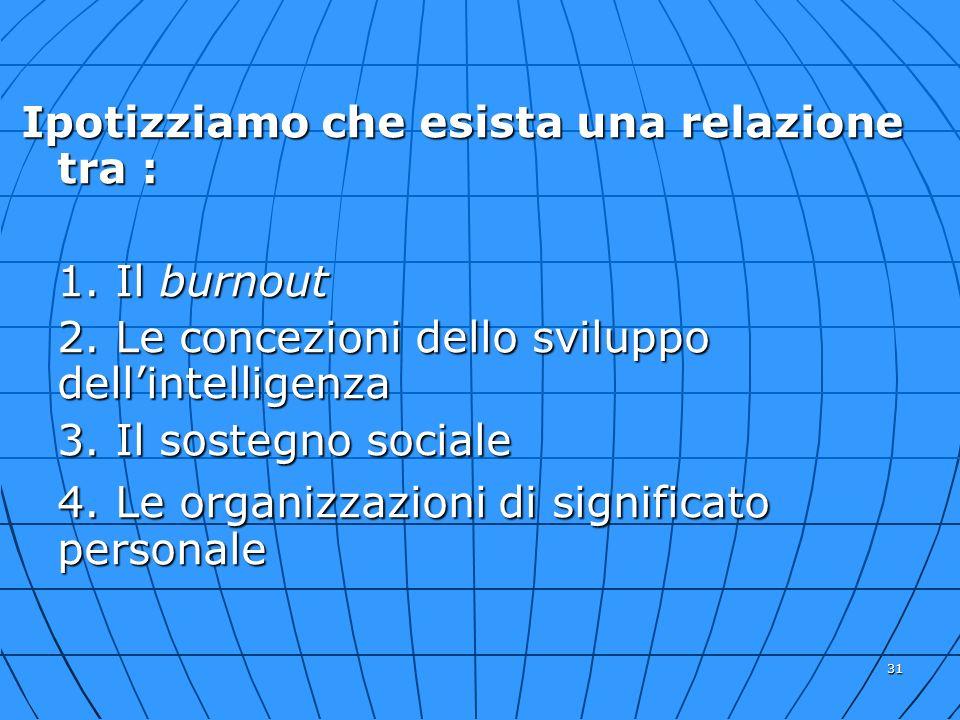 31 Ipotizziamo che esista una relazione tra : 1. Il burnout 2. Le concezioni dello sviluppo dellintelligenza 3. Il sostegno sociale 4. Le organizzazio
