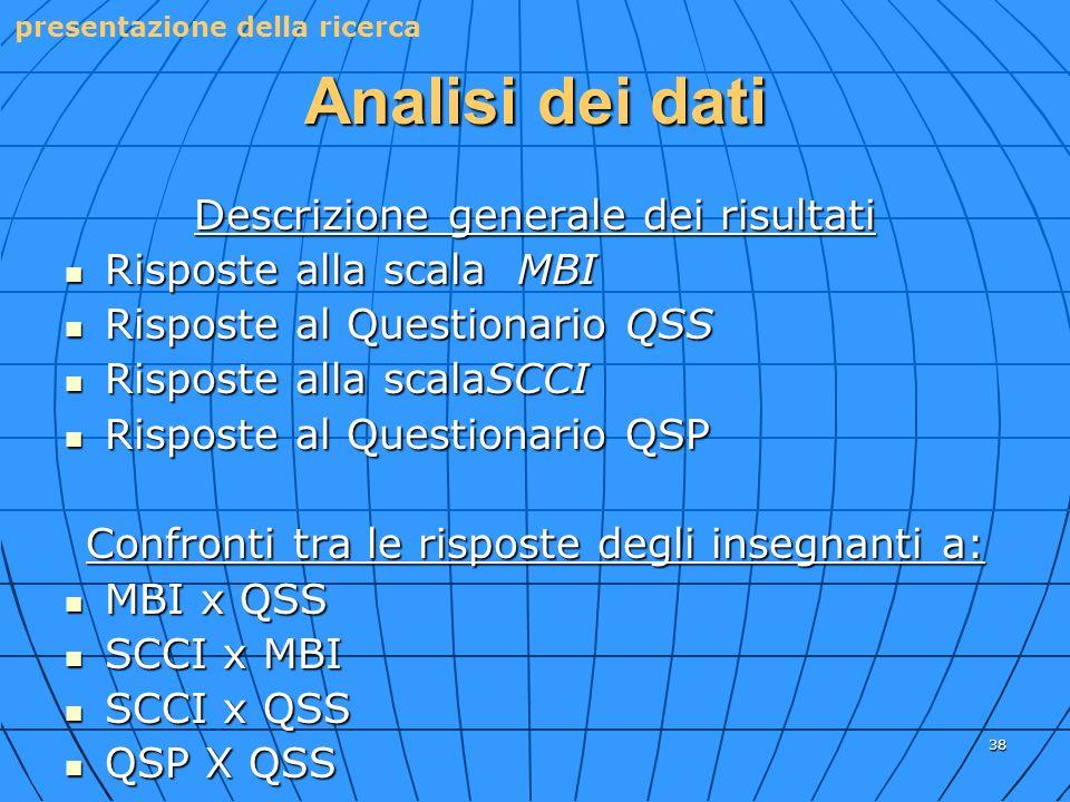 38 Analisi dei dati Descrizione generale dei risultati Risposte alla scala MBI Risposte alla scala MBI Risposte al Questionario QSS Risposte al Questi