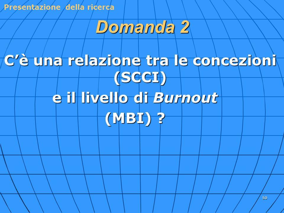 50 Domanda 2 Cè una relazione tra le concezioni (SCCI) e il livello di Burnout (MBI) ? Presentazione della ricerca