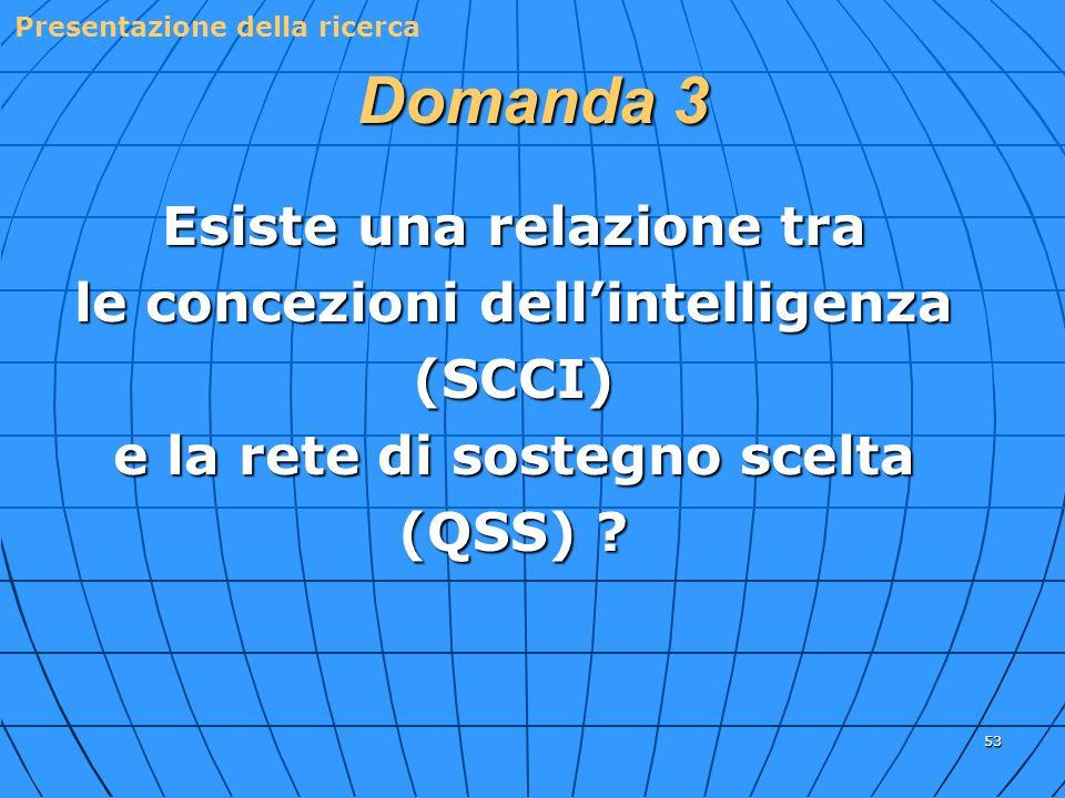 53 Domanda 3 Esiste una relazione tra le concezioni dellintelligenza (SCCI) e la rete di sostegno scelta (QSS) ? Presentazione della ricerca