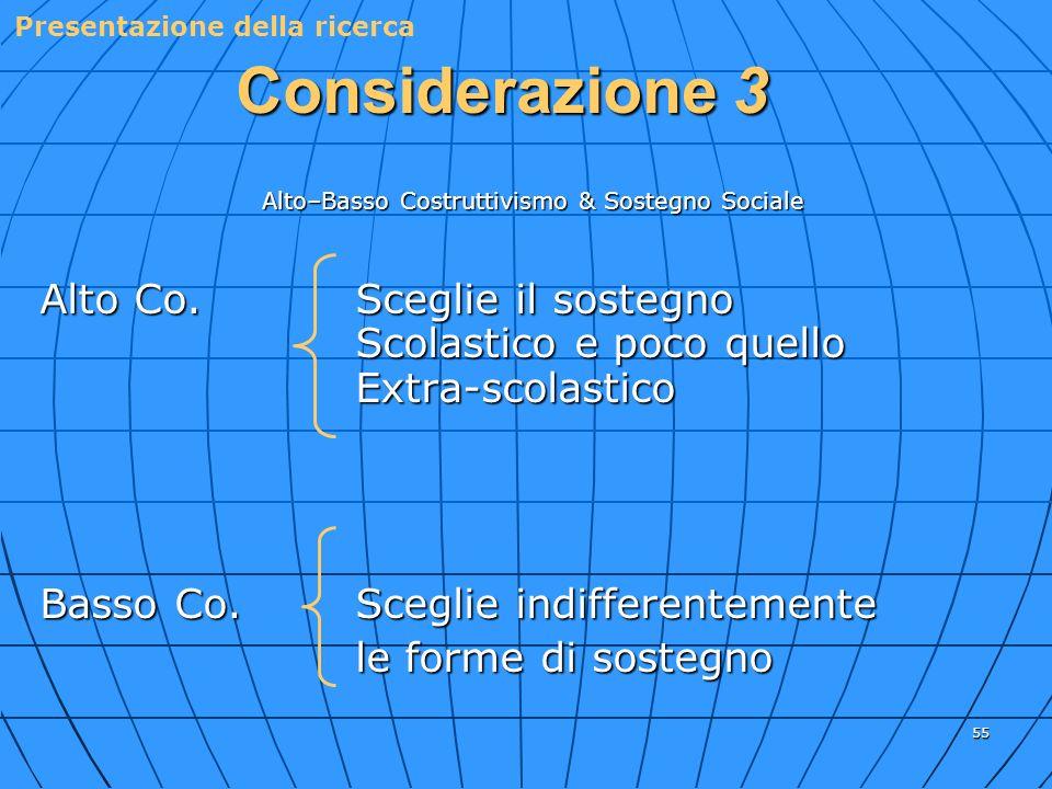 55 Alto–Basso Costruttivismo & Sostegno Sociale Alto Co. Sceglie il sostegno Scolastico e poco quello Extra-scolastico Basso Co.Sceglie indifferenteme