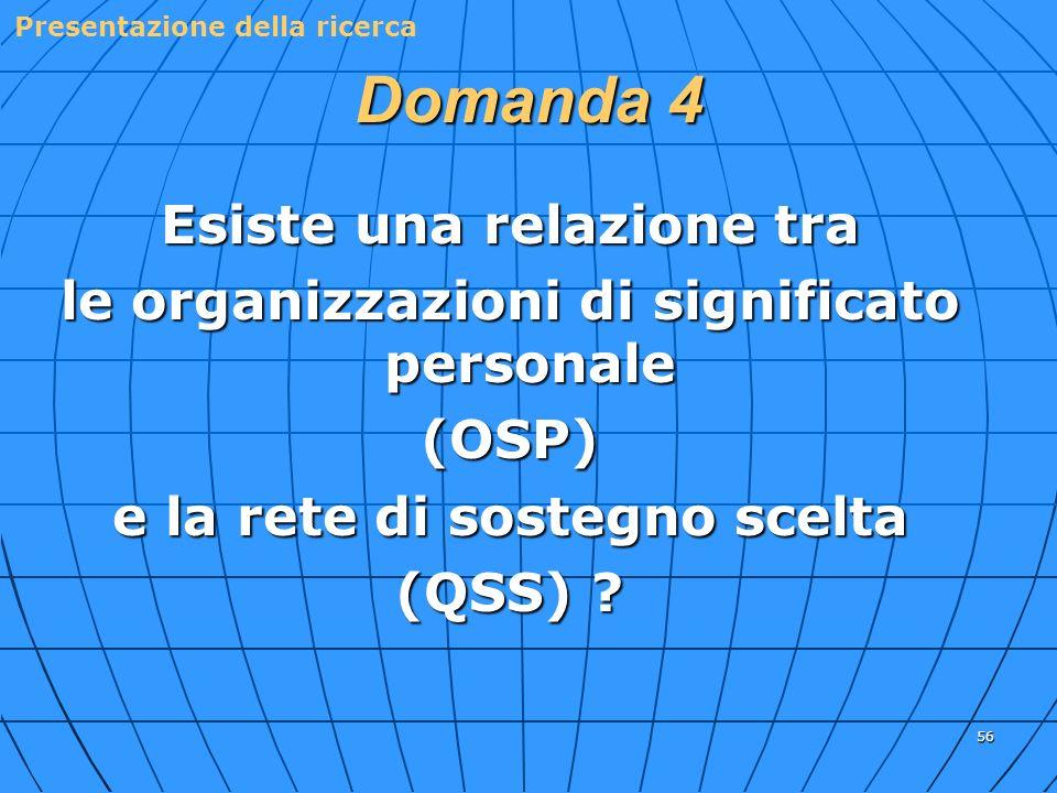 56 Domanda 4 Esiste una relazione tra le organizzazioni di significato personale (OSP) e la rete di sostegno scelta (QSS) ? Presentazione della ricerc