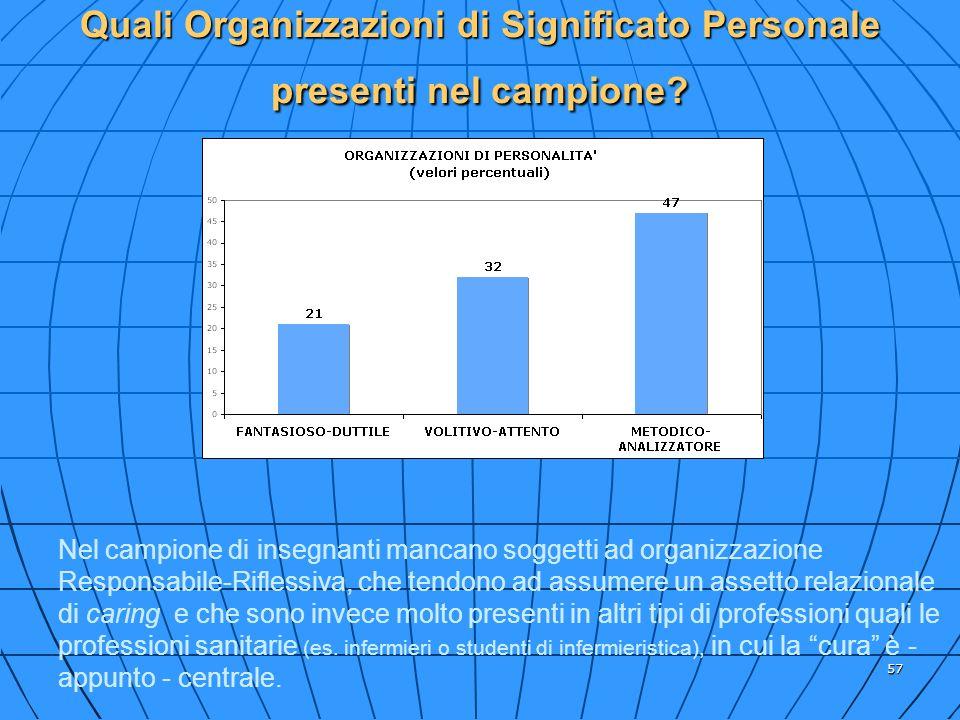 57 Quali Organizzazioni di Significato Personale presenti nel campione? Nel campione di insegnanti mancano soggetti ad organizzazione Responsabile-Rif