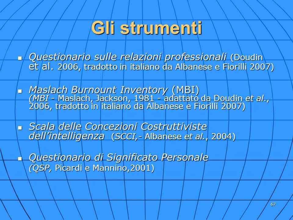 67 Gli strumenti Questionario sulle relazioni professionali (Doudin et al. 2006, tradotto in italiano da Albanese e Fiorilli 2007) Questionario sulle