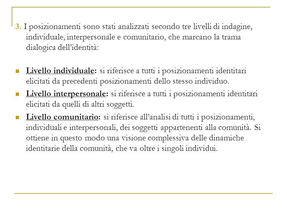 3. I posizionamenti sono stati analizzati secondo tre livelli di indagine, individuale, interpersonale e comunitario, che marcano la trama dialogica d