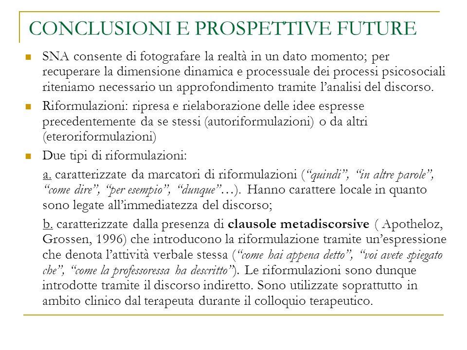 CONCLUSIONI E PROSPETTIVE FUTURE SNA consente di fotografare la realtà in un dato momento; per recuperare la dimensione dinamica e processuale dei pro