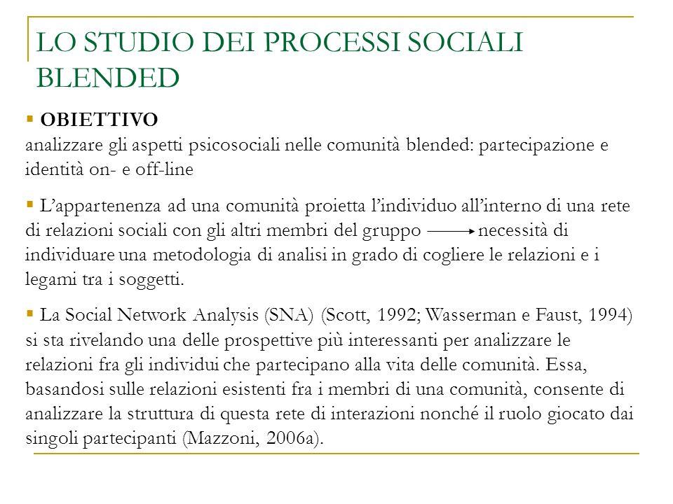 LO STUDIO DEI PROCESSI SOCIALI BLENDED OBIETTIVO analizzare gli aspetti psicosociali nelle comunità blended: partecipazione e identità on- e off-line