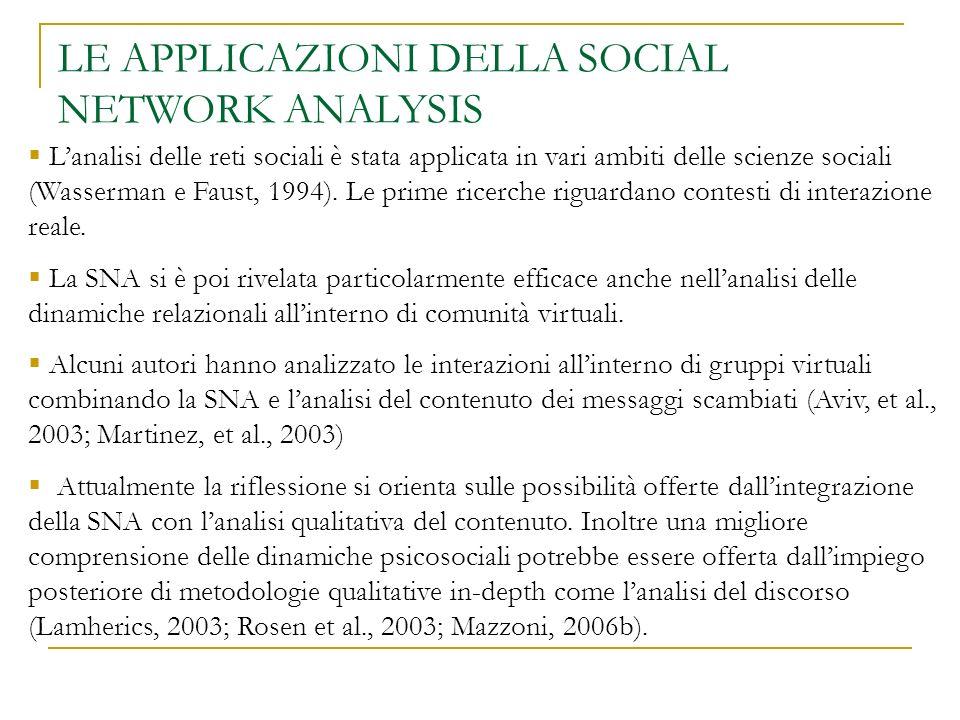 LE APPLICAZIONI DELLA SOCIAL NETWORK ANALYSIS Lanalisi delle reti sociali è stata applicata in vari ambiti delle scienze sociali (Wasserman e Faust, 1