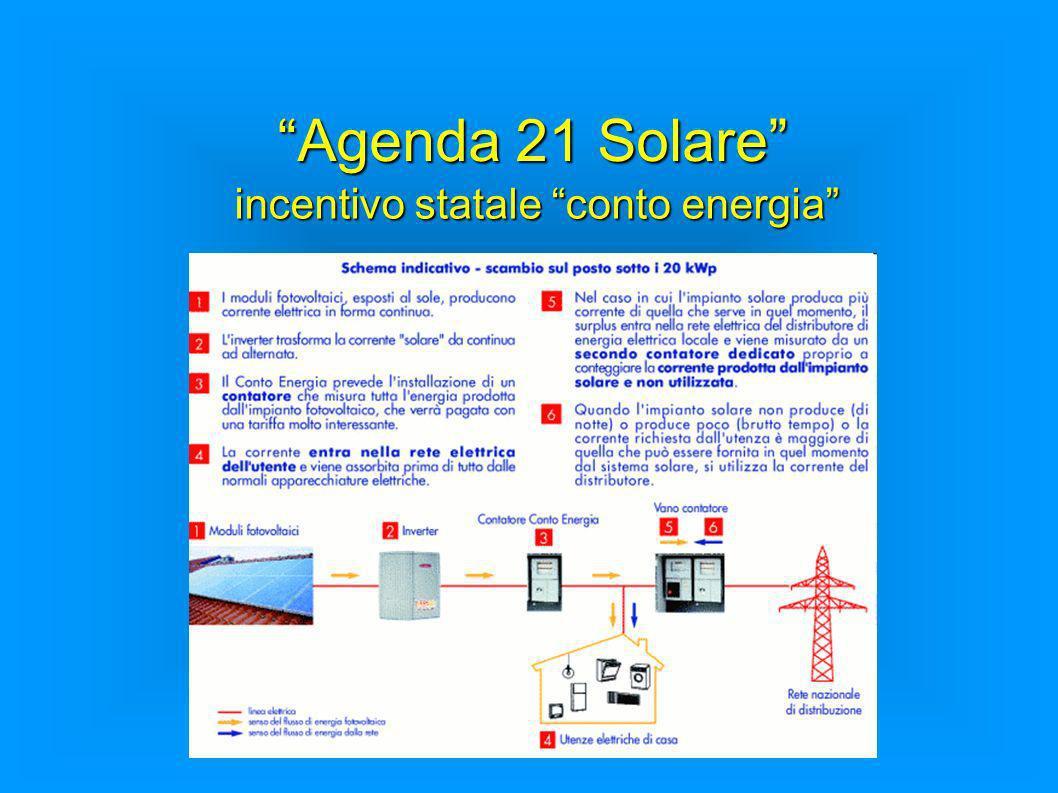 Agenda 21 Solare incentivo statale conto energia