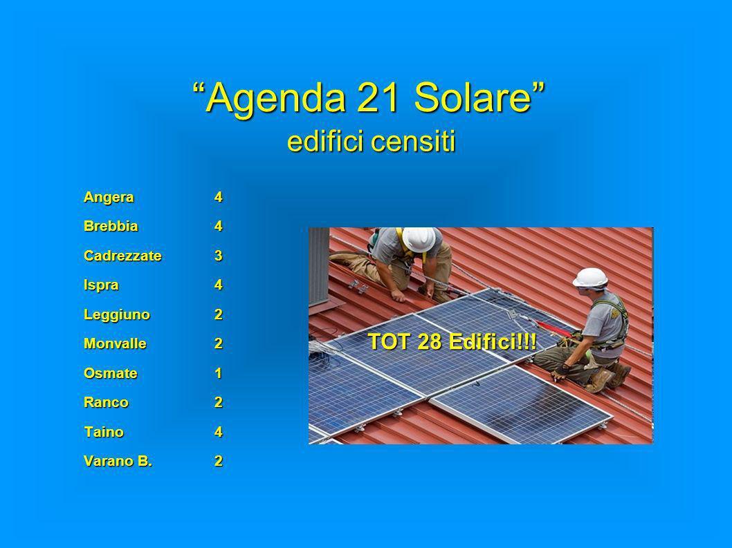 Angera 4 Brebbia 4 Cadrezzate 3 Ispra4 Leggiuno 2 Monvalle 2 Osmate 1 Ranco 2 Taino4 Varano B.