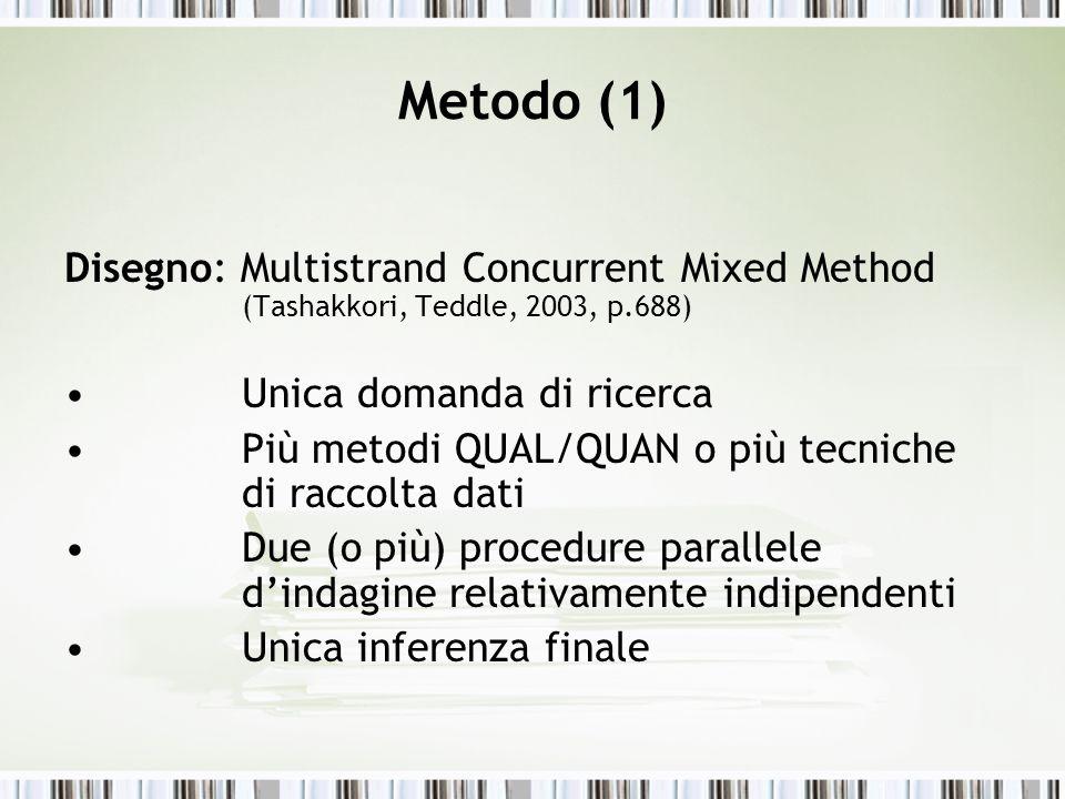 Disegno a Modello Misto Concorrente Scopo / Questione Raccolta dati Analisi dati Inferenza Scopo / Questione Raccolta dati Analisi dati Inferenza Meta - Inferenza