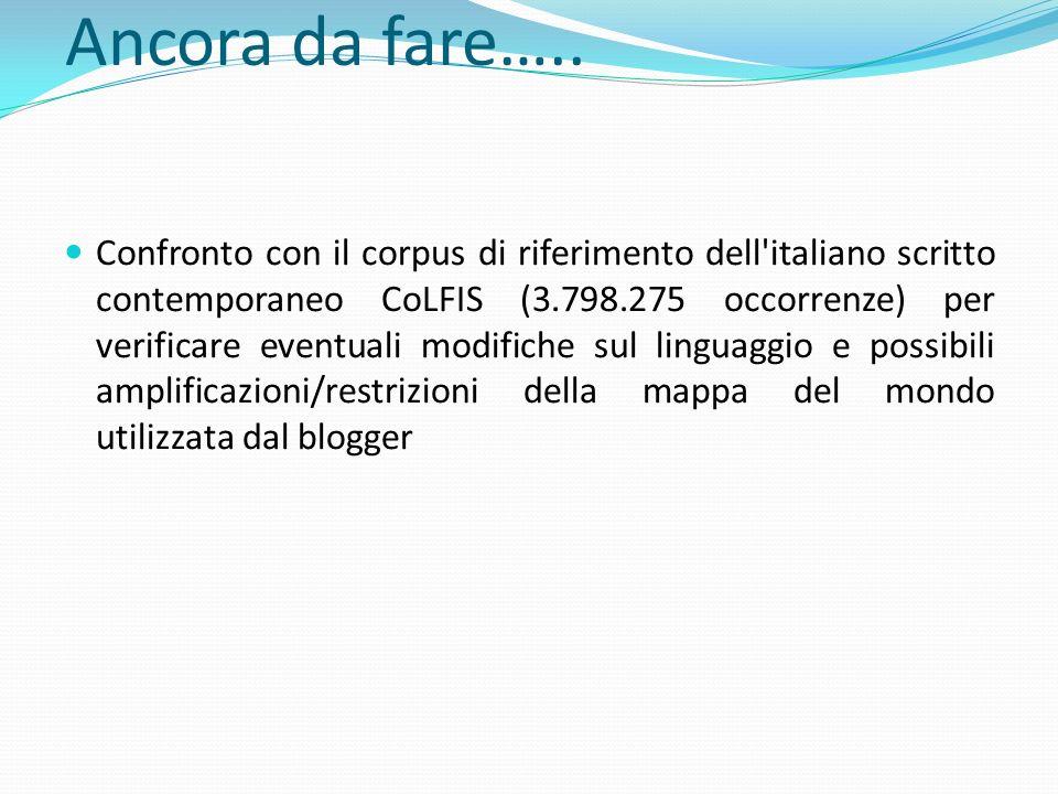 Ancora da fare….. Confronto con il corpus di riferimento dell'italiano scritto contemporaneo CoLFIS (3.798.275 occorrenze) per verificare eventuali mo