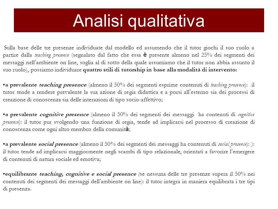 Analisi qualitativa Sulla base delle tre presenze individuate dal modello ed assumendo che il tutor giochi il suo ruolo a partire dalla teaching prese