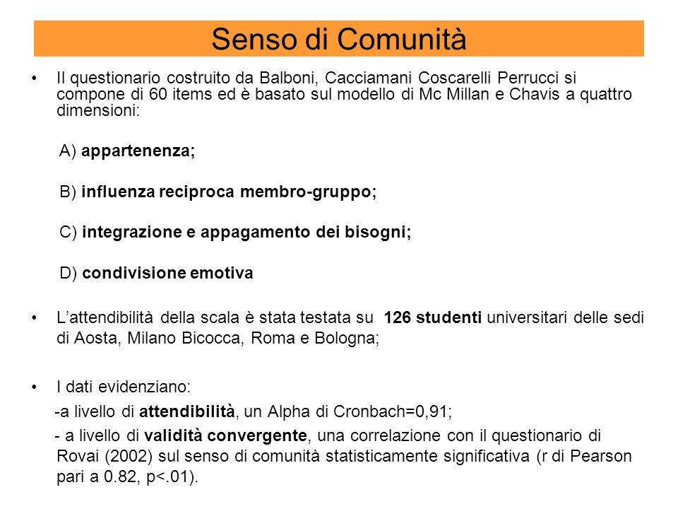 Senso di Comunità Il questionario costruito da Balboni, Cacciamani Coscarelli Perrucci si compone di 60 items ed è basato sul modello di Mc Millan e C