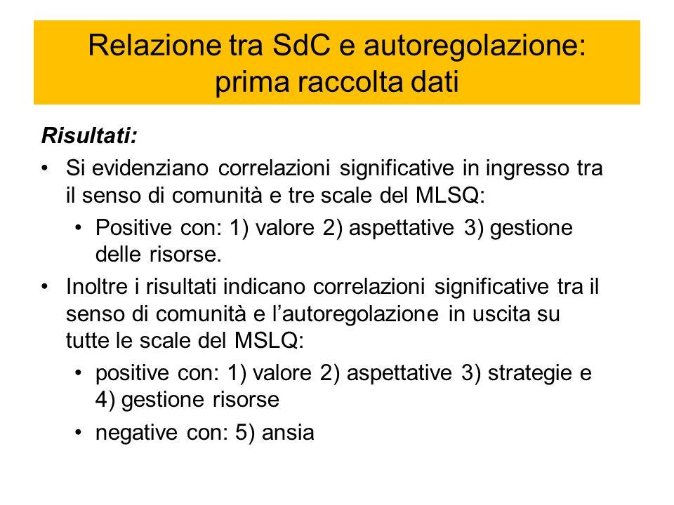 Relazione tra SdC e autoregolazione: prima raccolta dati Risultati: Si evidenziano correlazioni significative in ingresso tra il senso di comunità e t