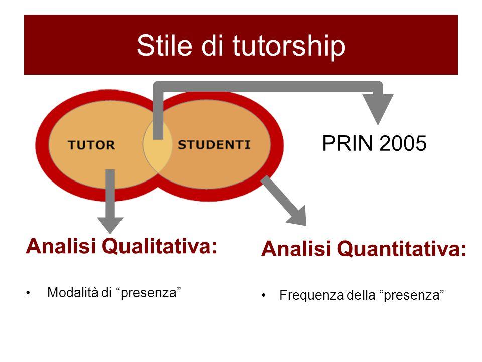 Stile di tutorship Analisi Qualitativa: Modalità di presenza Analisi Quantitativa: Frequenza della presenza PRIN 2005