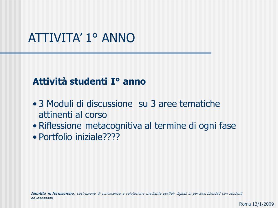 Attività studenti I° anno 3 Moduli di discussione su 3 aree tematiche attinenti al corso Riflessione metacognitiva al termine di ogni fase Portfolio i