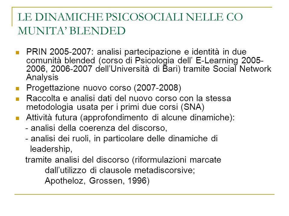 LE DINAMICHE PSICOSOCIALI NELLE CO MUNITA BLENDED PRIN 2005-2007: analisi partecipazione e identità in due comunità blended (corso di Psicologia dell
