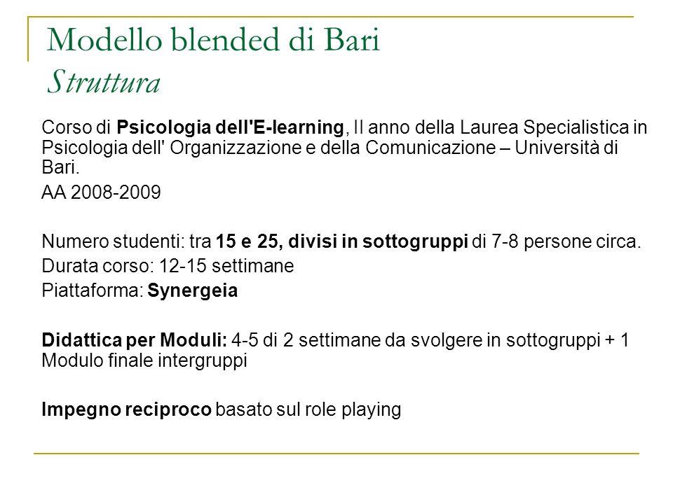 Modello blended di Bari Struttura Corso di Psicologia dell'E-learning, II anno della Laurea Specialistica in Psicologia dell' Organizzazione e della C