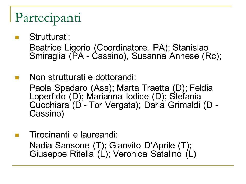Partecipanti Strutturati: Beatrice Ligorio (Coordinatore, PA); Stanislao Smiraglia (PA - Cassino), Susanna Annese (Rc); Non strutturati e dottorandi: