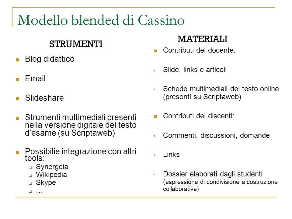 Modello blended di Cassino Contributi del docente: Slide, links e articoli Schede multimediali del testo online (presenti su Scriptaweb) Contributi de