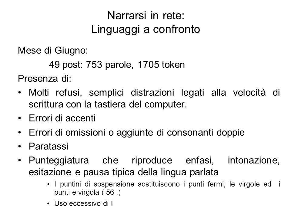 Narrarsi in rete: Linguaggi a confronto Mese di Giugno: 49 post: 753 parole, 1705 token Presenza di: Molti refusi, semplici distrazioni legati alla velocità di scrittura con la tastiera del computer.