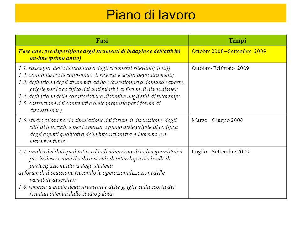 Piano di lavoro FasiTempi Fase uno: predisposizione degli strumenti di indagine e dell attività on-line (primo anno) Ottobre 2008 –Settembre 2009 1.1.