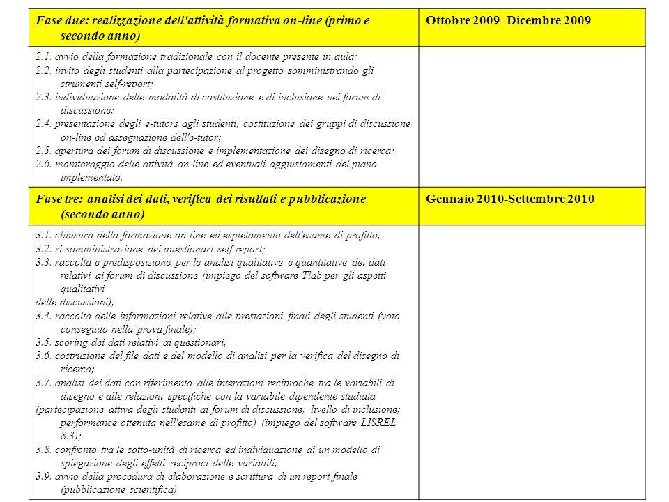 Fase due: realizzazione dell attività formativa on-line (primo e secondo anno) Ottobre 2009- Dicembre 2009 2.1.