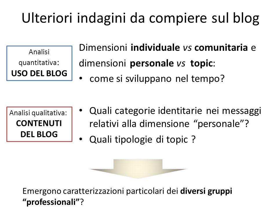 Ulteriori indagini da compiere sul blog Dimensioni individuale vs comunitaria e dimensioni personale vs topic: come si sviluppano nel tempo.