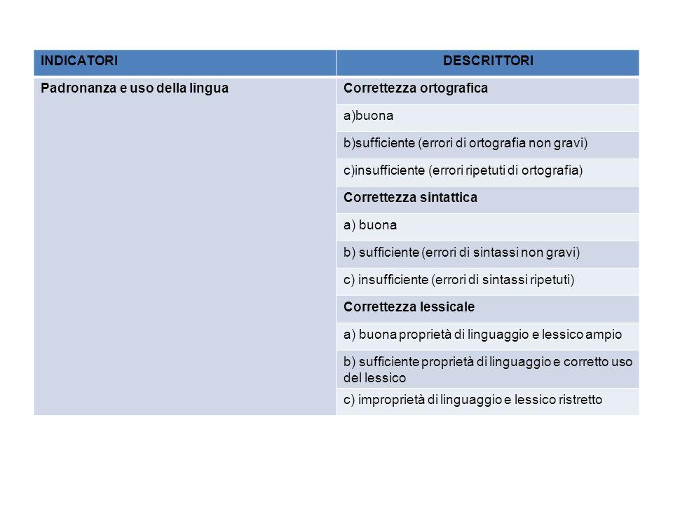 INDICATORIDESCRITTORI Padronanza e uso della linguaCorrettezza ortografica a)buona b)sufficiente (errori di ortografia non gravi) c)insufficiente (err