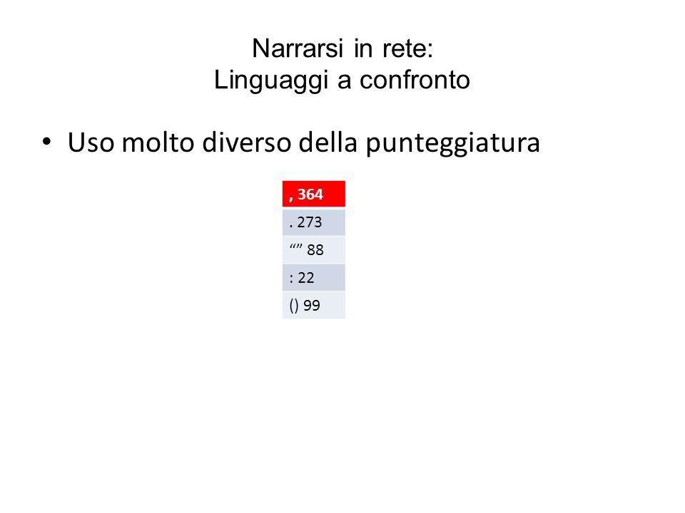 Narrarsi in rete: Linguaggi a confronto Uso molto diverso della punteggiatura, 364. 273 88 : 22 () 99