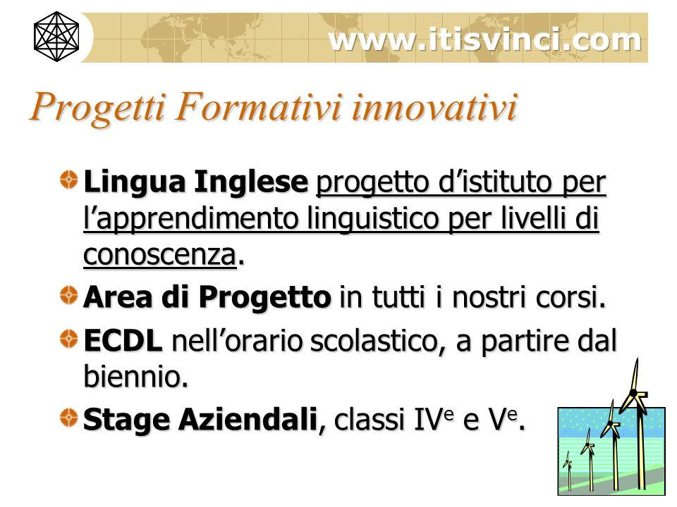 Progetti Formativi innovativi Lingua Inglese progetto distituto per lapprendimento linguistico per livelli di conoscenza. Area di Progetto in tutti i
