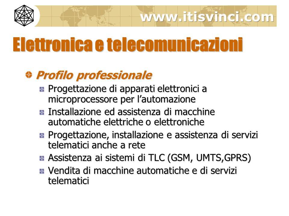 Elettronica e telecomunicazioni Profilo professionale Progettazione di apparati elettronici a microprocessore per lautomazione Installazione ed assist