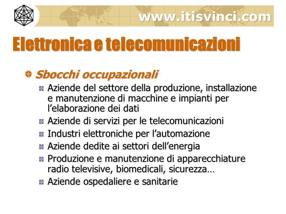 Elettronica e telecomunicazioni Sbocchi occupazionali Aziende del settore della produzione, installazione e manutenzione di macchine e impianti per le