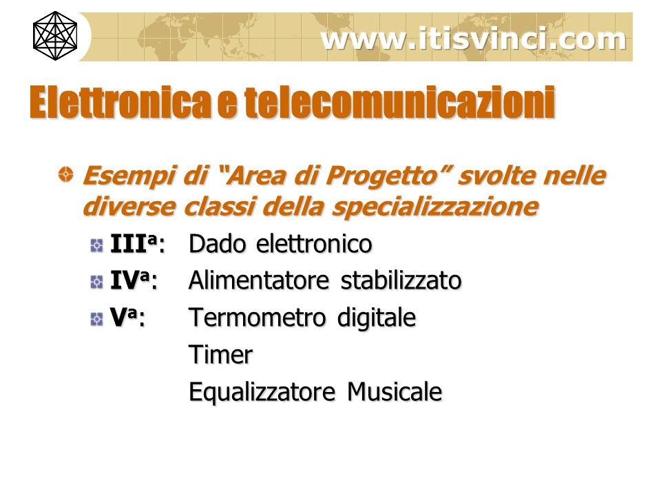 Elettronica e telecomunicazioni Esempi di Area di Progetto svolte nelle diverse classi della specializzazione III a :Dado elettronico IV a :Alimentato