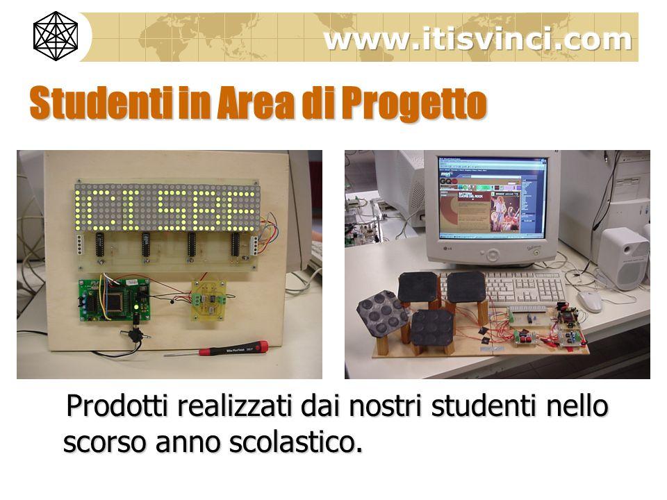 Prodotti realizzati dai nostri studenti nello scorso anno scolastico. Studenti in Area di Progetto