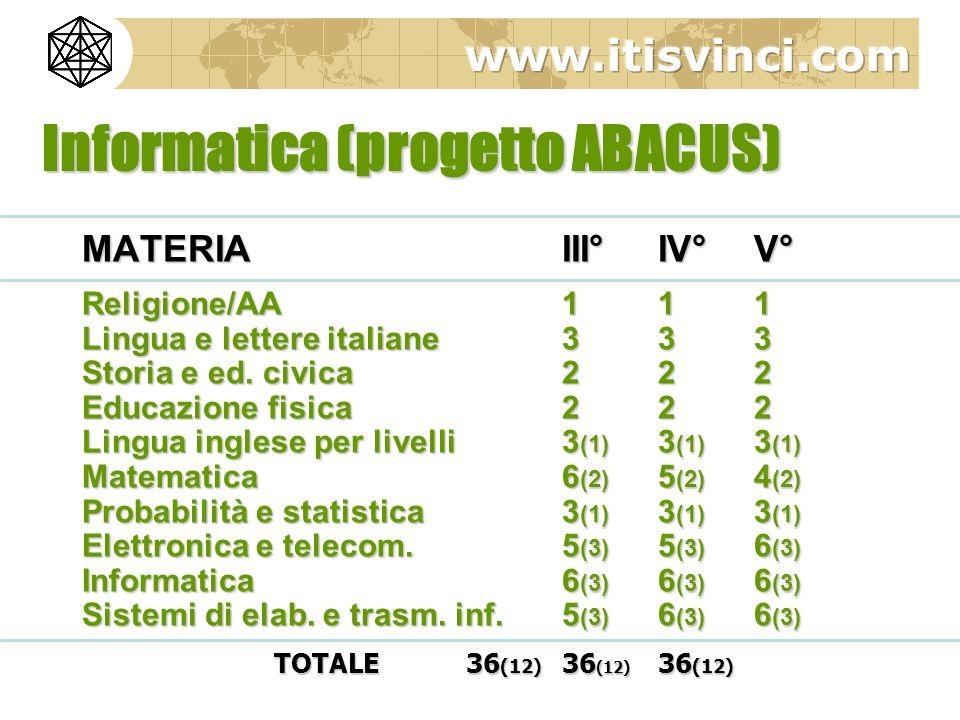 Informatica (progetto ABACUS) MATERIAIII°IV°V° Religione/AA 111 Lingua e lettere italiane333 Storia e ed. civica222 Educazione fisica222 Lingua ingles