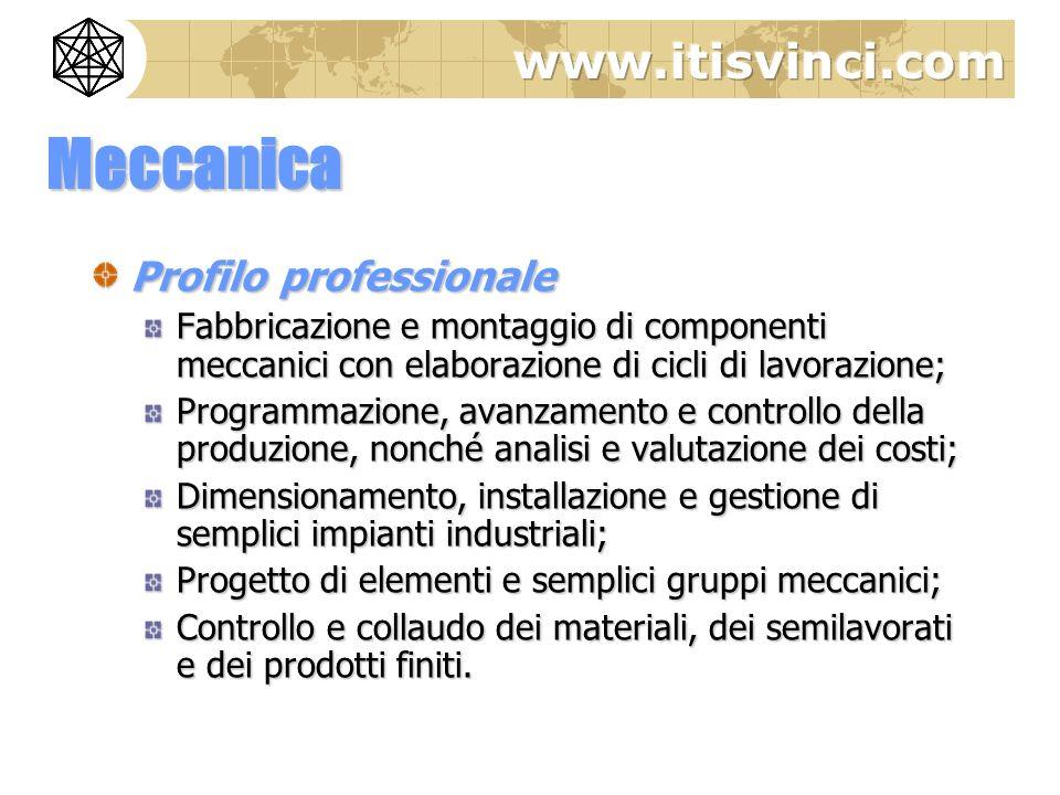 Meccanica Profilo professionale Fabbricazione e montaggio di componenti meccanici con elaborazione di cicli di lavorazione; Programmazione, avanzament