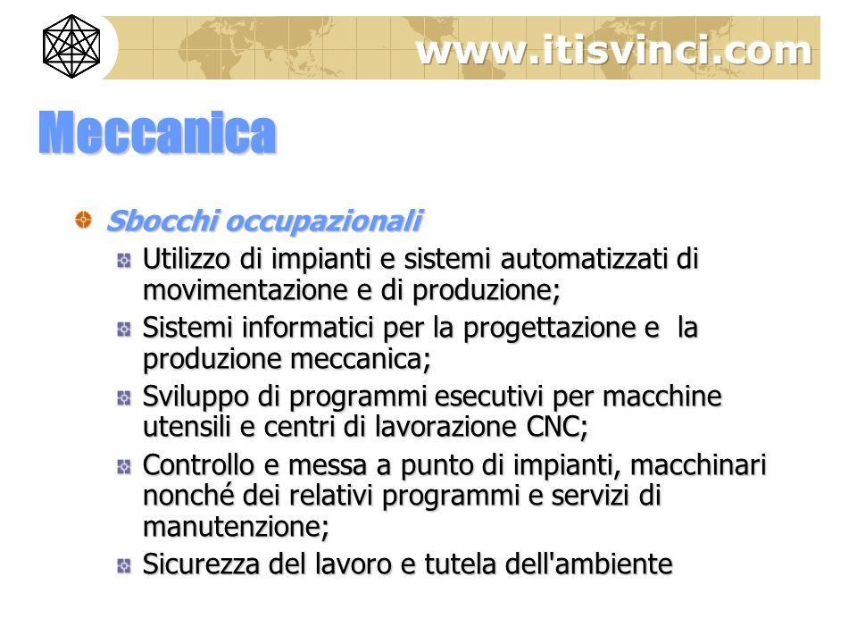 Meccanica Sbocchi occupazionali Utilizzo di impianti e sistemi automatizzati di movimentazione e di produzione; Sistemi informatici per la progettazio