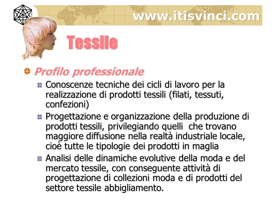 Tessile Profilo professionale Conoscenze tecniche dei cicli di lavoro per la realizzazione di prodotti tessili (filati, tessuti, confezioni) Progettaz