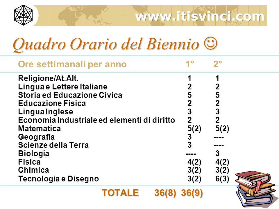 Quadro Orario del Biennio Quadro Orario del Biennio Ore settimanali per anno 1°2° Religione/At.Alt. 1 1 Lingua e Lettere Italiane 2 2 Storia ed Educaz