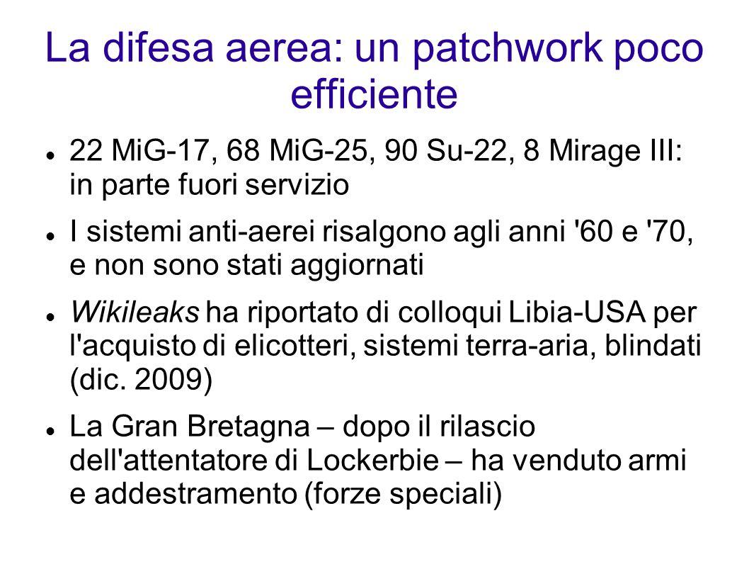 La difesa aerea: un patchwork poco efficiente 22 MiG-17, 68 MiG-25, 90 Su-22, 8 Mirage III: in parte fuori servizio I sistemi anti-aerei risalgono agl