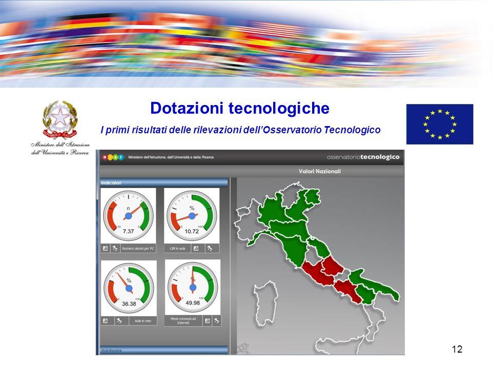 12 Dotazioni tecnologiche I primi risultati delle rilevazioni dellOsservatorio Tecnologico