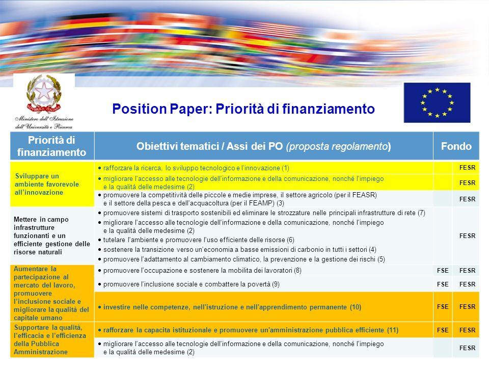Direzione Generale Affari Internazionali Position Paper: Priorità di finanziamento Priorità di finanziamento Obiettivi tematici / Assi dei PO (proposta regolamento)Fondo Sviluppare un ambiente favorevole allinnovazione rafforzare la ricerca, lo sviluppo tecnologico e linnovazione (1) FESR migliorare l accesso alle tecnologie dell informazione e della comunicazione, nonché l impiego e la qualità delle medesime (2) FESR promuovere la competitività delle piccole e medie imprese, il settore agricolo (per il FEASR) e il settore della pesca e dell acquacoltura (per il FEAMP) (3) FESR Mettere in campo infrastrutture funzionanti e un efficiente gestione delle risorse naturali promuovere sistemi di trasporto sostenibili ed eliminare le strozzature nelle principali infrastrutture di rete (7) migliorare l accesso alle tecnologie dell informazione e della comunicazione, nonché l impiego e la qualità delle medesime (2) tutelare l ambiente e promuovere l uso efficiente delle risorse (6) sostenere la transizione verso un economia a basse emissioni di carbonio in tutti i settori (4) promuovere l adattamento al cambiamento climatico, la prevenzione e la gestione dei rischi (5) FESR Aumentare la partecipazione al mercato del lavoro, promuovere linclusione sociale e migliorare la qualità del capitale umano promuovere l occupazione e sostenere la mobilita dei lavoratori (8) FSEFESR promuovere l inclusione sociale e combattere la povertà (9) FSEFESR investire nelle competenze, nell istruzione e nell apprendimento permanente (10) FSEFESR Supportare la qualità, lefficacia e lefficienza della Pubblica Amministrazione rafforzare la capacita istituzionale e promuovere un amministrazione pubblica efficiente (11) FSEFESR migliorare l accesso alle tecnologie dell informazione e della comunicazione, nonché l impiego e la qualità delle medesime (2) FESR