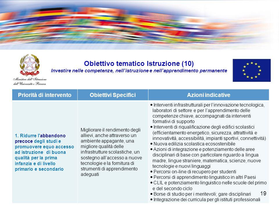 Obiettivo tematico Istruzione (10) Investire nelle competenze, nellistruzione e nellapprendimento permanente Priorità di interventoObiettivi SpecificiAzioni indicative 1.