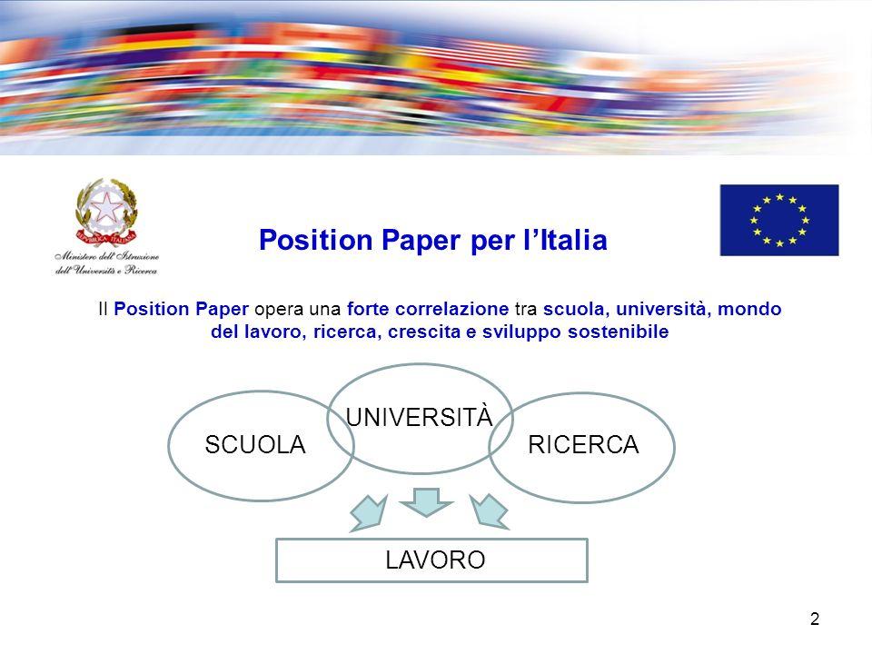 Position Paper per lItalia Il Position Paper opera una forte correlazione tra scuola, università, mondo del lavoro, ricerca, crescita e sviluppo sostenibile 2 SCUOLARICERCA o UNIVERSITÀ LAVORO