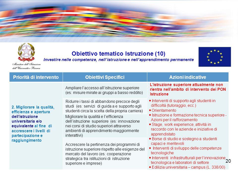 Priorità di interventoObiettivi SpecificiAzioni indicative 2.