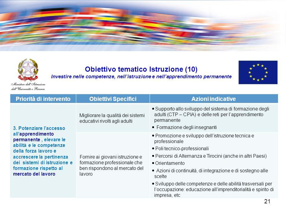 Obiettivo tematico Istruzione (10) Investire nelle competenze, nellistruzione e nellapprendimento permanente Priorità di interventoObiettivi SpecificiAzioni indicative 3.